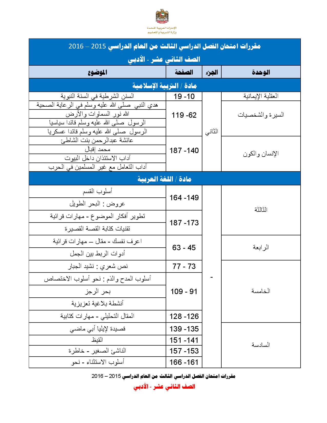 مقررات امتحانات الصف الثانى عشر ادبى للفصل الثالث 2016 (1)
