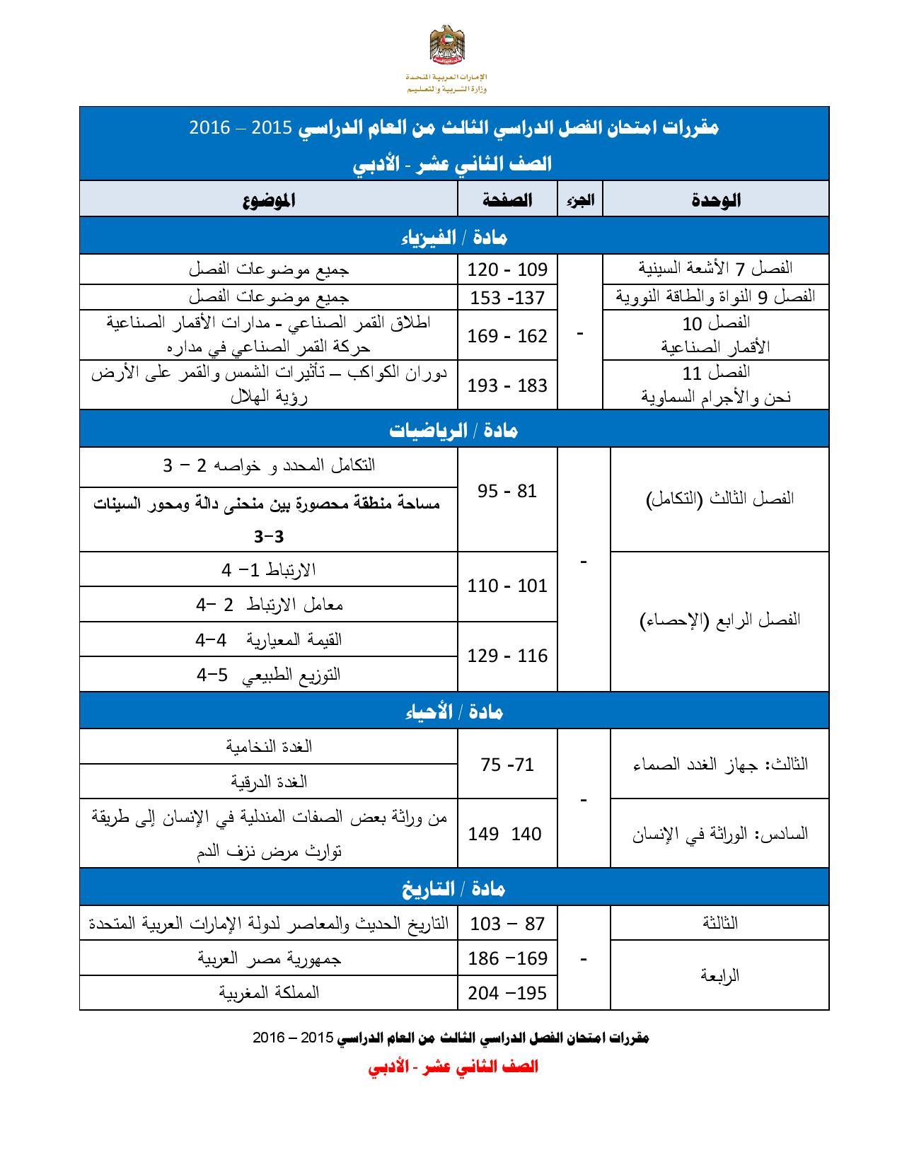 مقررات امتحانات الصف الثانى عشر ادبى للفصل الثالث 2016 (2)