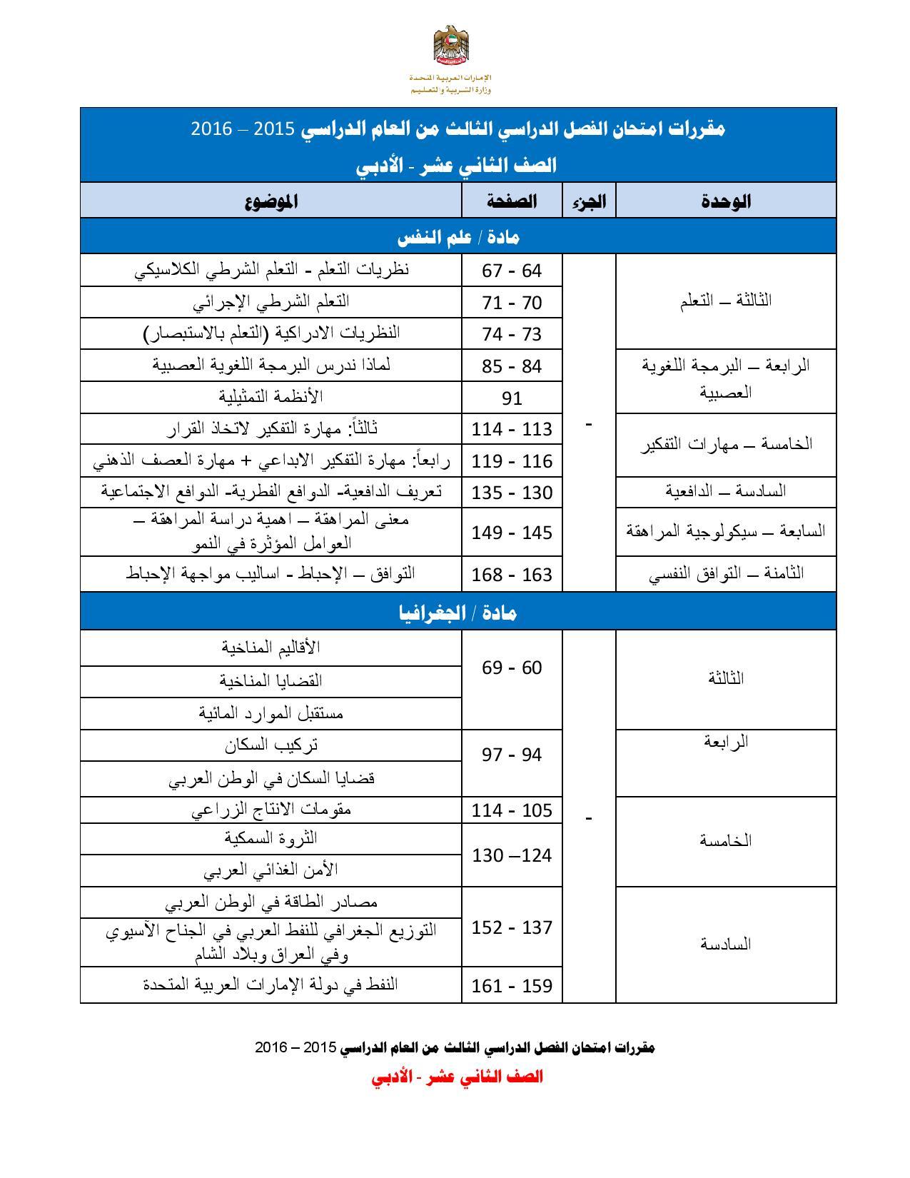 مقررات امتحانات الصف الثانى عشر ادبى للفصل الثالث 2016 (3)