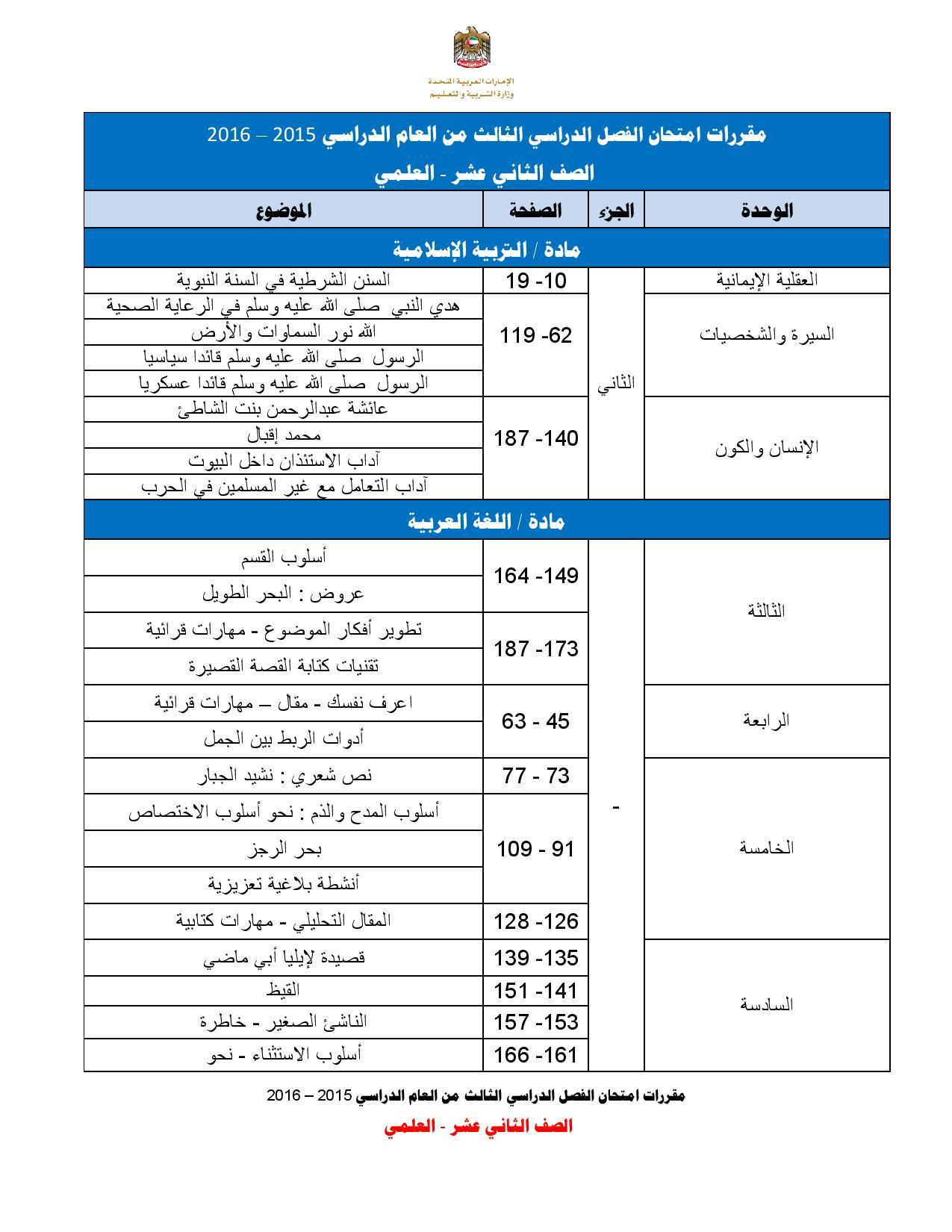 مقررات امتحانات الصف الثانى عشر علمى للفصل الثالث 2016 (1)