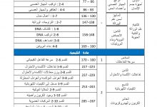 صورة مقررات امتحانات الصف الثانى عشر للفصل الثالث 2016