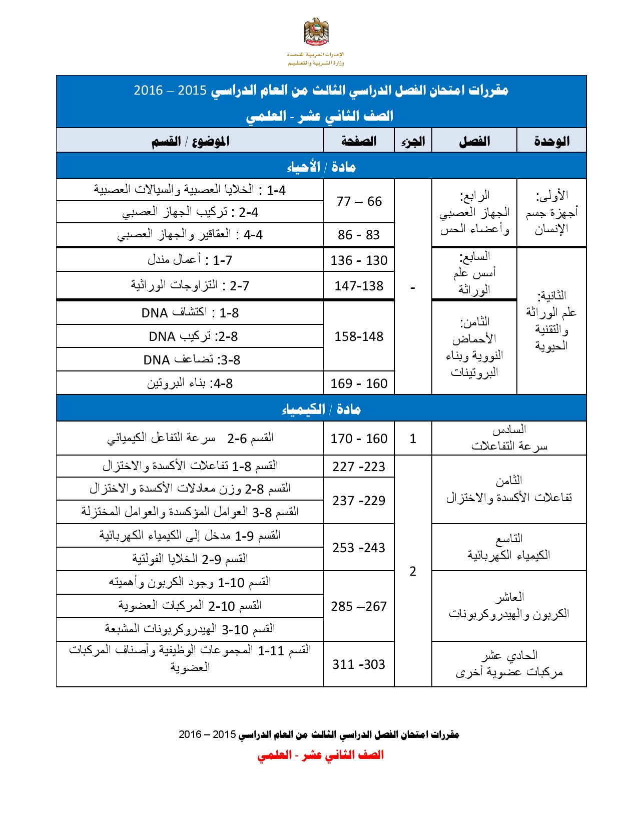 مقررات امتحانات الصف الثانى عشر علمى للفصل الثالث 2016 (3)
